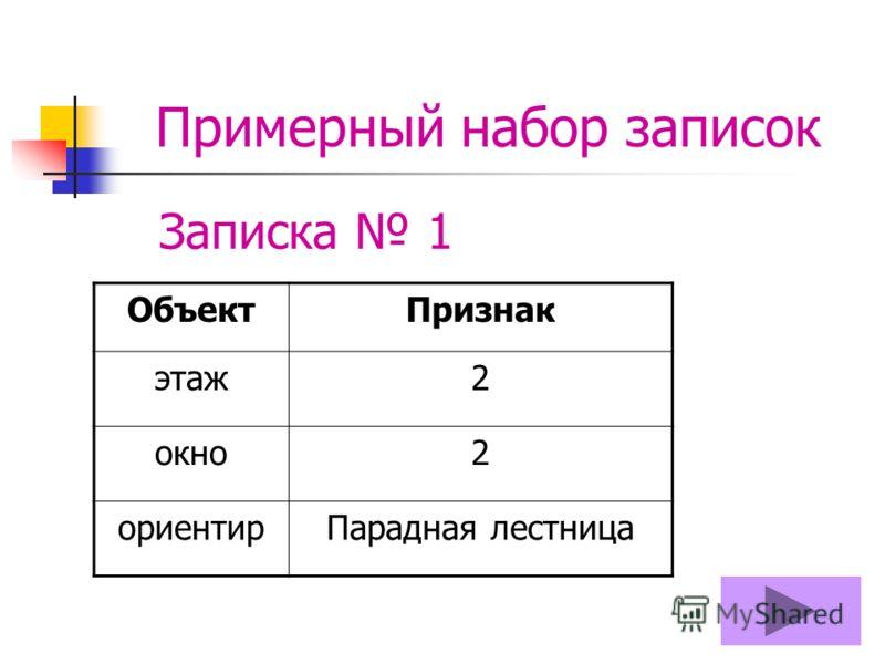 Примерный набор записок Записка 1 ОбъектПризнак этаж2 окно2 ориентирПарадная лестница
