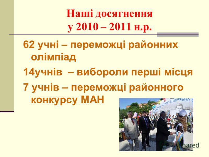 Наші досягнення у 2010 – 2011 н.р. 62 учні – переможці районних олімпіад 14учнів – вибороли перші місця 7 учнів – переможці районного конкурсу МАН