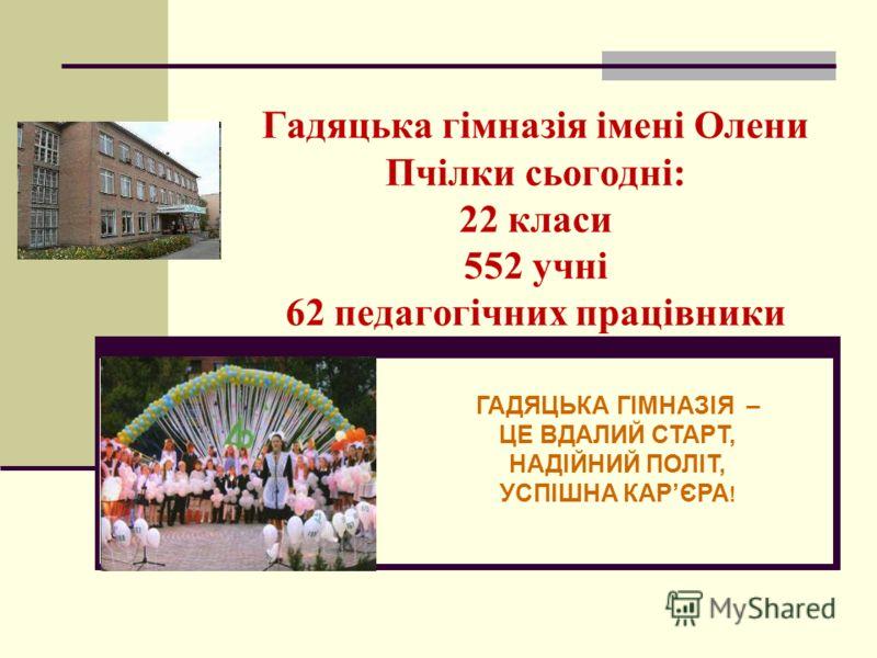 Гадяцька гімназія імені Олени Пчілки сьогодні: 22 класи 552 учні 62 педагогічних працівники ГАДЯЦЬКА ГІМНАЗІЯ – ЦЕ ВДАЛИЙ СТАРТ, НАДІЙНИЙ ПОЛІТ, УСПІШНА КАРЄРА !