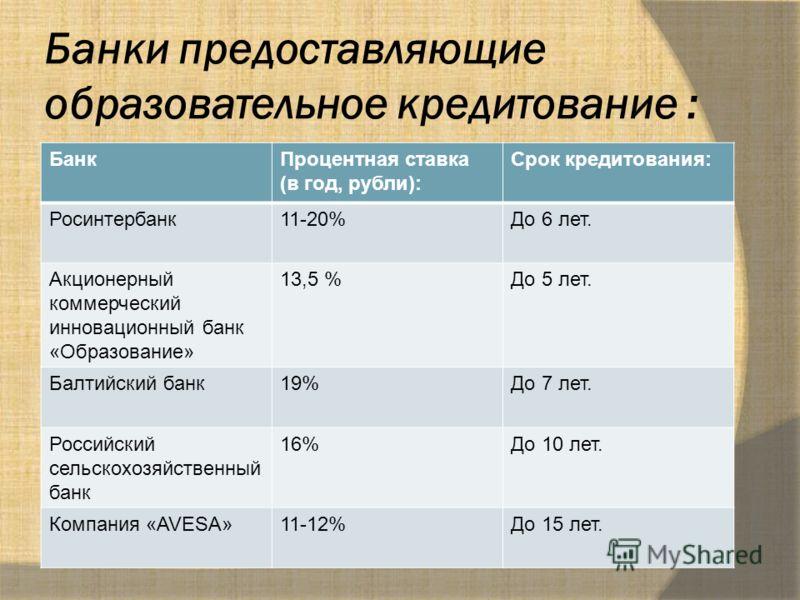Банки предоставляющие образовательное кредитование : БанкПроцентная ставка (в год, рубли): Срок кредитования: Росинтербанк11-20%До 6 лет. Акционерный коммерческий инновационный банк «Образование» 13,5 %До 5 лет. Балтийский банк19%До 7 лет. Российский