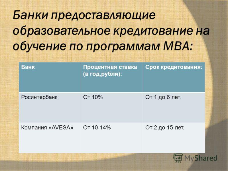 Банки предоставляющие образовательное кредитование на обучение по программам MBA: БанкПроцентная ставка (в год,рубли): Срок кредитования: РосинтербанкОт 10%От 1 до 6 лет. Компания «AVESA»От 10-14%От 2 до 15 лет.