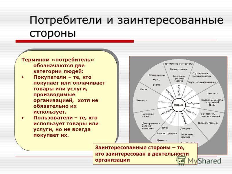 Лариса Бендова, bendova@ou-link.ru Потребители и заинтересованные стороны Термином «потребитель» обозначаются две категории людей: Покупатели – те, кто покупает или оплачивает товары или услуги, производимые организацией, хотя не обязательно их испол