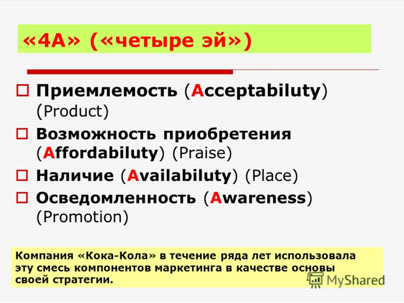 «4А» («четыре эй») Приемлемость (Аcceptabiluty) ( Рroduct) Возможность приобретения (Аffordabiluty) (Рraise) Наличие (Аvailabiluty) (Рlace) Осведомленность (Аwareness) (Рromotion) Компания «Кока-Кола» в течение ряда лет использовала эту смесь компоне