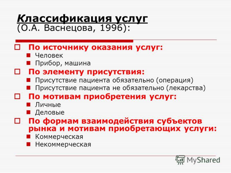 Классификация услуг (О.А. Васнецова, 1996): По источнику оказания услуг: Человек Прибор, машина По элементу присутствия: Присутствие пациента обязательно (операция) Присутствие пациента не обязательно (лекарства) По мотивам приобретения услуг: Личные