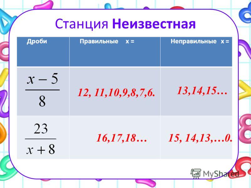 Станция Неизвестная ДробиПравильные х =Неправильные х = 12, 11,10,9,8,7,6. 13,14,15… 15, 14,13,…0. 16,17,18…