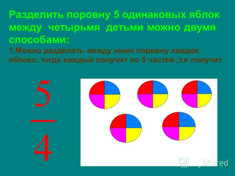 Разделить поровну 5 одинаковых яблок между четырьмя детьми можно двумя способами: 1.Можно разделить между ними поровну каждое яблоко, тогда каждый получит по 5 частей,т.е получит
