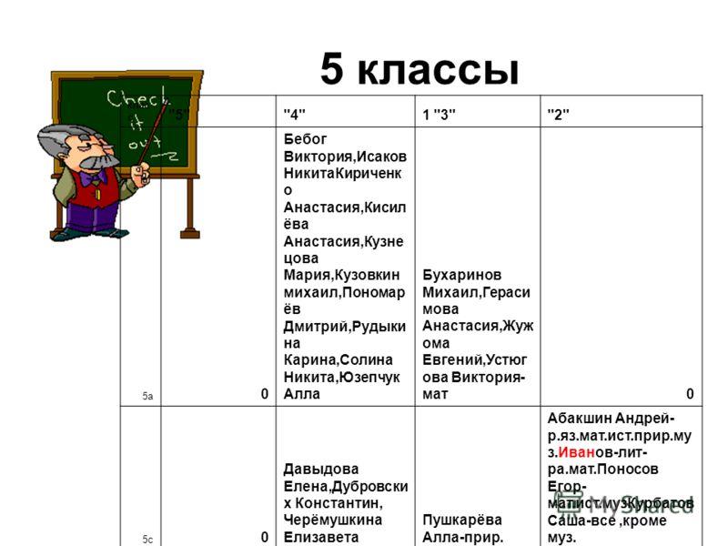5 классы клас с