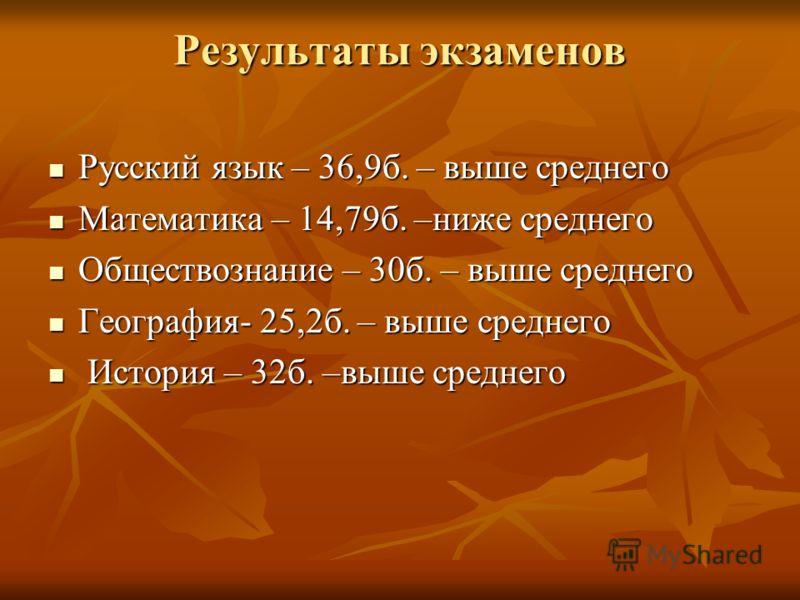 Результаты экзаменов Русский язык – 36,9б. – выше среднего Русский язык – 36,9б. – выше среднего Математика – 14,79б. –ниже среднего Математика – 14,79б. –ниже среднего Обществознание – 30б. – выше среднего Обществознание – 30б. – выше среднего Геогр