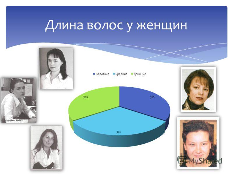Длина волос у женщин