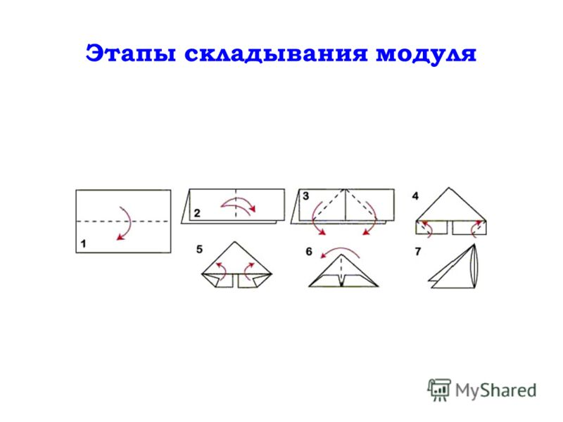 Этапы складывания модуля
