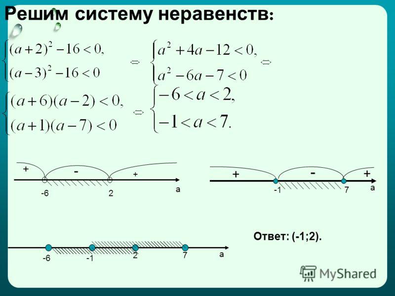 Решим систему неравенств : а 27 -6 - + + 7 а -62 а - + + Ответ: (-1;2).