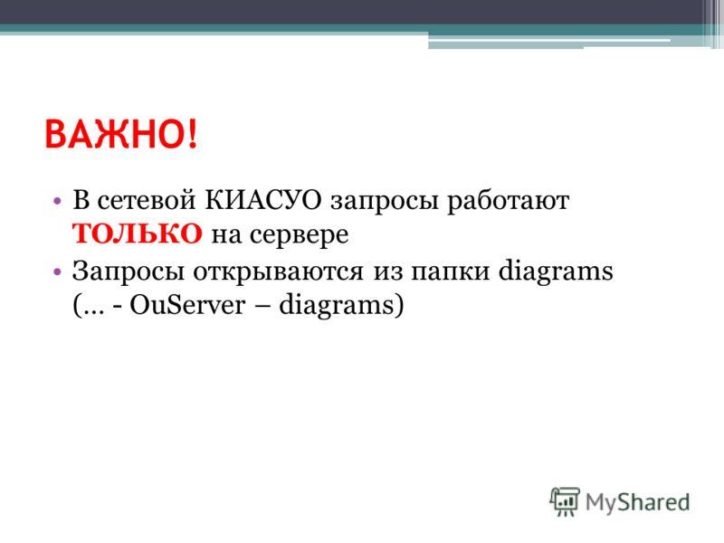 ВАЖНО! В сетевой КИАСУО запросы работают ТОЛЬКО на сервере Запросы открываются из папки diagrams (… - OuServer – diagrams)