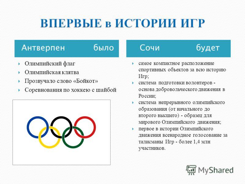 Антверпен былоСочи будет Олимпийский флаг Олимпийская клятва Прозвучало слово «Бойкот» Соревнования по хоккею с шайбой самое компактное расположение спортивных объектов за всю историю Игр; система подготовки волонтеров - основа добровольческого движе