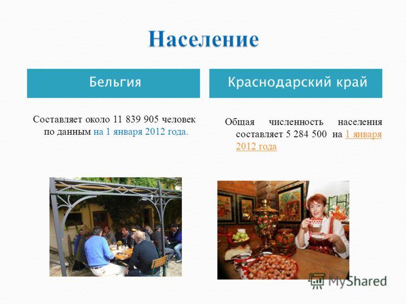 БельгияКраснодарский край Составляет около 11 839 905 человек по данным на 1 января 2012 года. Общая численность населения составляет 5 284 500 на 1 января 2012 года1 января 2012 года