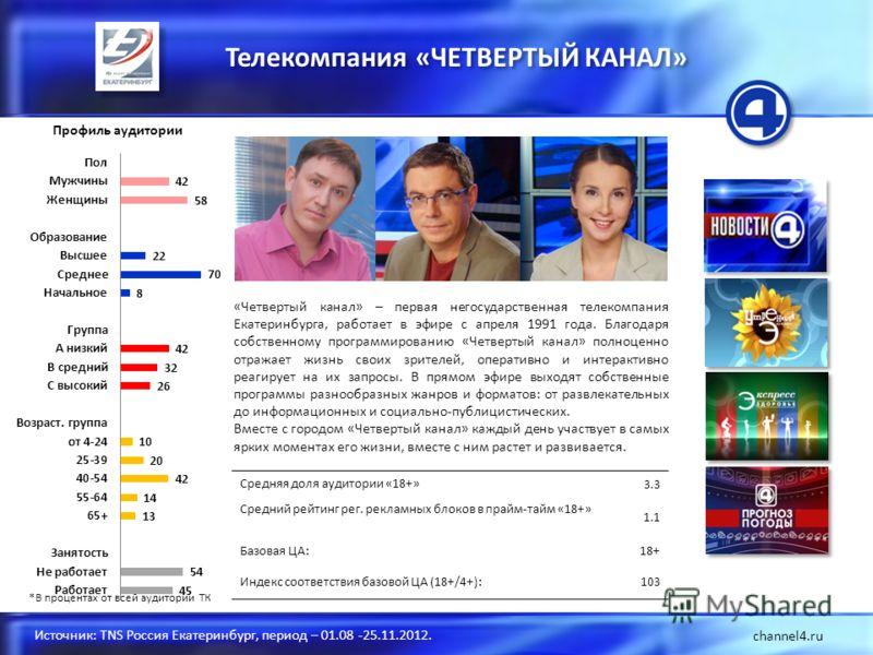 «Четвертый канал» – первая негосударственная телекомпания Екатеринбурга, работает в эфире с апреля 1991 года. Благодаря собственному программированию «Четвертый канал» полноценно отражает жизнь своих зрителей, оперативно и интерактивно реагирует на и