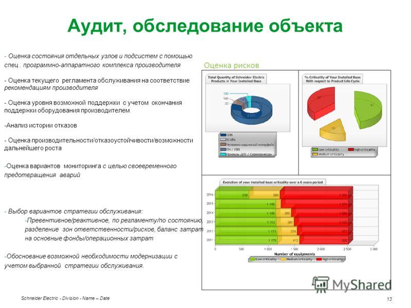 Schneider Electric 13 - Division - Name – Date Аудит, обследование объекта - Оценка состояния отдельных узлов и подсистем с помощью спец. программно-аппаратного комплекса производителя - Оценка текущего регламента обслуживания на соответствие рекомен