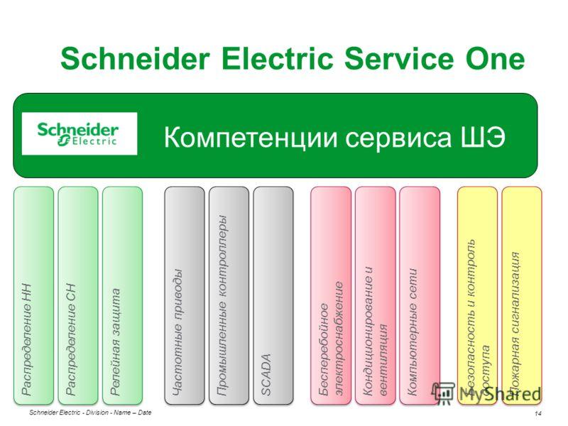 Schneider Electric 14 - Division - Name – Date Schneider Electric Service One Распределение НН Распределение СН Релейная защита Частотные приводы Промышленные контроллеры SCADA Бесперебойное электроснабжение Кондиционирование и вентиляция Компьютерны