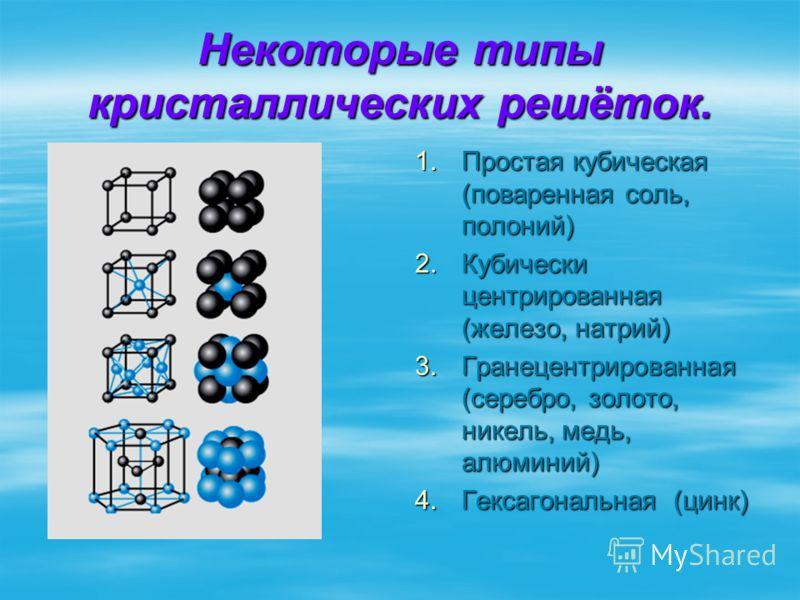 Некоторые типы кристаллических решёток. 1. Простая кубическая (поваренная соль, полоний) 2. Кубически центрированная (железо, натрий) 3. Гранецентрированная (серебро, золото, никель, медь, алюминий) 4. Гексагональная (цинк)
