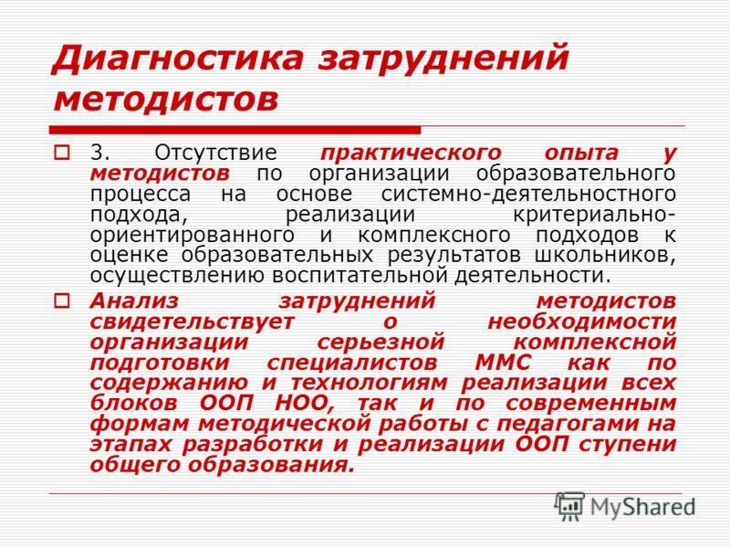 Должностная инструкция методиста инструктора