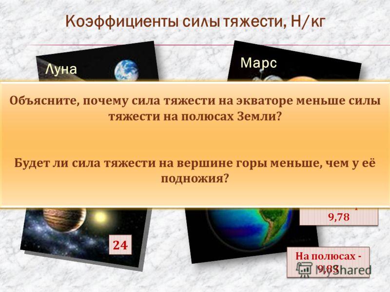 Коэффициенты силы тяжести, Н/кг Луна 1,7 Марс 3,8 Юпитер 24 На полюсах - 9,83 На экваторе - 9,78 Объясните, почему сила тяжести на экваторе меньше силы тяжести на полюсах Земли? Будет ли сила тяжести на вершине горы меньше, чем у её подножия?