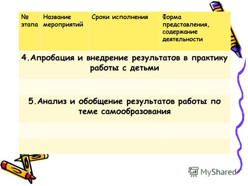 этапа Название мероприятий Сроки исполненияФорма представления, содержание деятельности 4.Апробация и внедрение результатов в практику работы с детьми 5.Анализ и обобщение результатов работы по теме самообразования