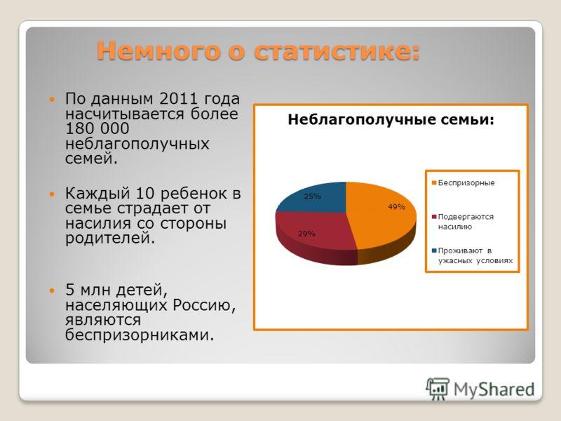 Немного о статистике: По данным 2011 года насчитывается более 180 000 неблагополучных семей. Каждый 10 ребенок в семье страдает от насилия со стороны родителей. 5 млн детей, населяющих Россию, являются беспризорниками.