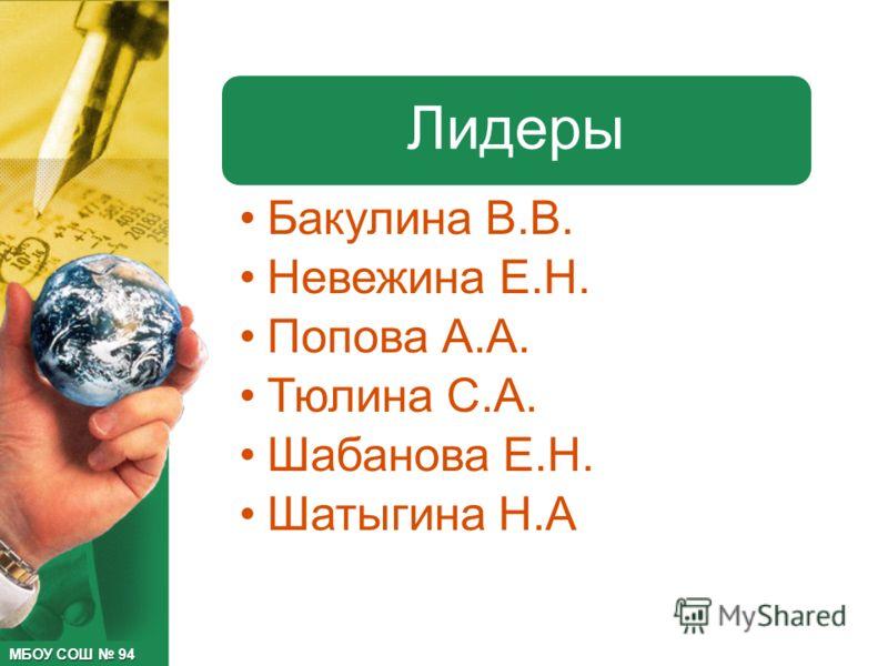 МБОУ СОШ 94 Лидеры Бакулина В.В. Невежина Е.Н. Попова А.А. Тюлина С.А. Шабанова Е.Н. Шатыгина Н.А.