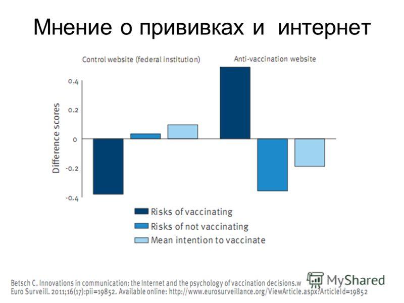 Мнение о прививках и интернет После чтения