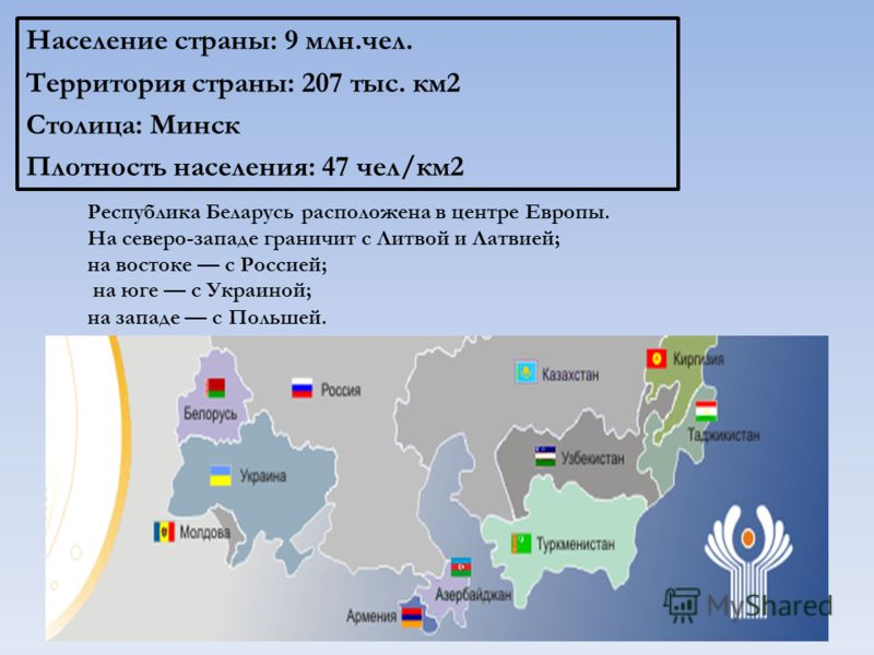 Население страны: 9 млн.чел. Территория страны: 207 тыс. км2 Столица: Минск Плотность населения: 47 чел/км2 Республика Беларусь расположена в центре Европы. На северо-западе граничит с Литвой и Латвией; на востоке с Россией; на юге с Украиной; на зап