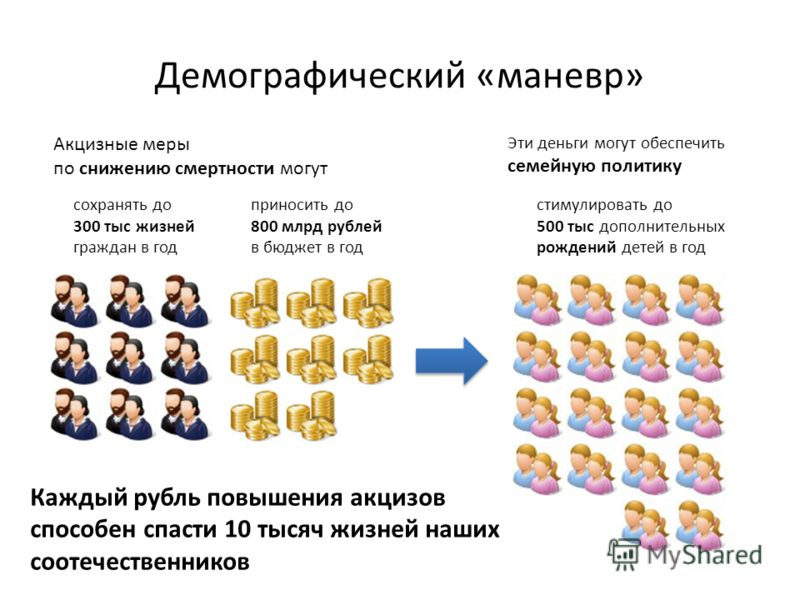 Демографический «маневр» Акцизные меры по снижению смертности могут сохранять до 300 тыс жизней граждан в год приносить до 800 млрд рублей в бюджет в год Эти деньги могут обеспечить семейную политику стимулировать до 500 тыс дополнительных рождений д