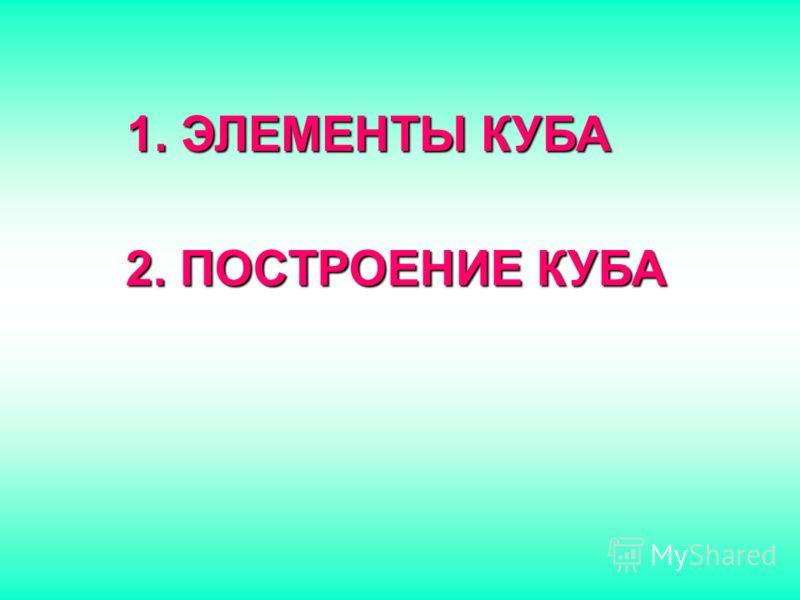 1. ЭЛЕМЕНТЫ КУБА 2. ПОСТРОЕНИЕ КУБА