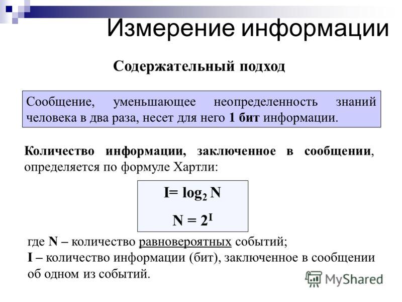 Измерение информации Содержательный подход Количество информации, заключенное в сообщении, определяется по формуле Хартли: I= log 2 N N = 2 I где N – количество равновероятных событий; I – количество информации (бит), заключенное в сообщении об одном