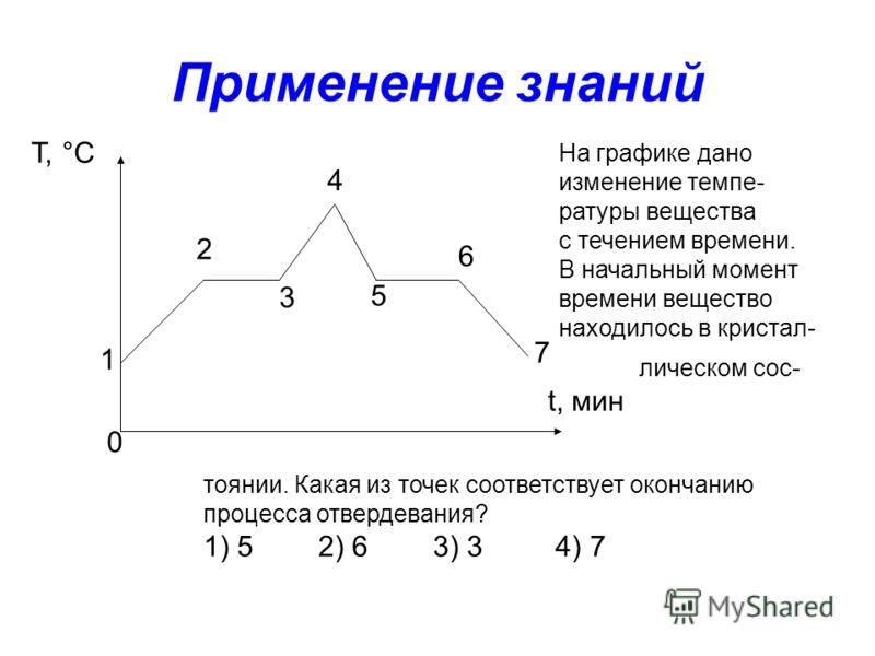 Применение знаний 1 2 3 4 5 6 7 0 t, мин Т, °C На графике дано изменение темпе- ратуры вещества с течением времени. В начальный момент времени вещество находилось в кристал- лическом сос- тоянии. Какая из точек соответствует окончанию процесса отверд