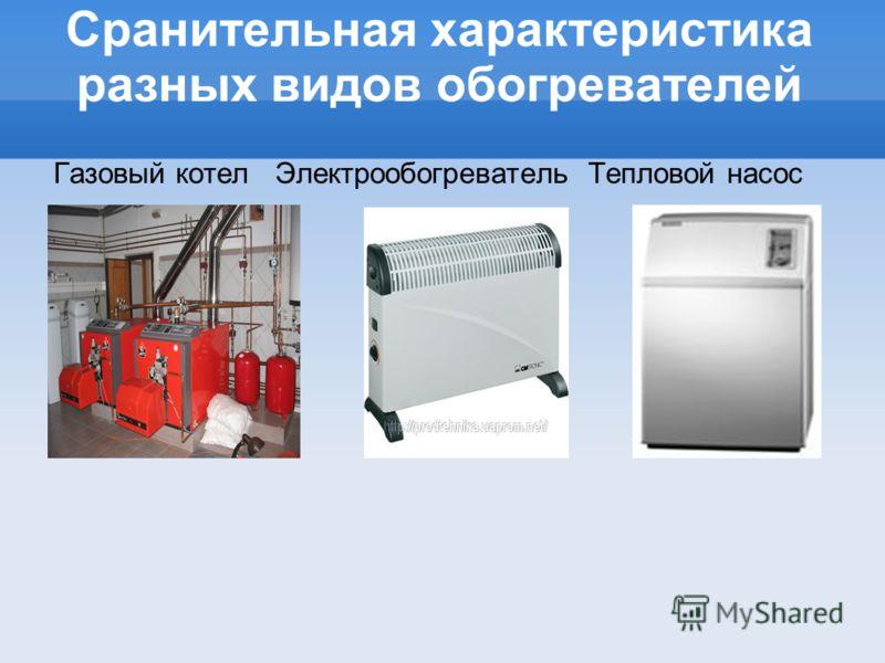 Сранительная характеристика разных видов обогревателей Газовый котел Электрообогреватель Тепловой насос