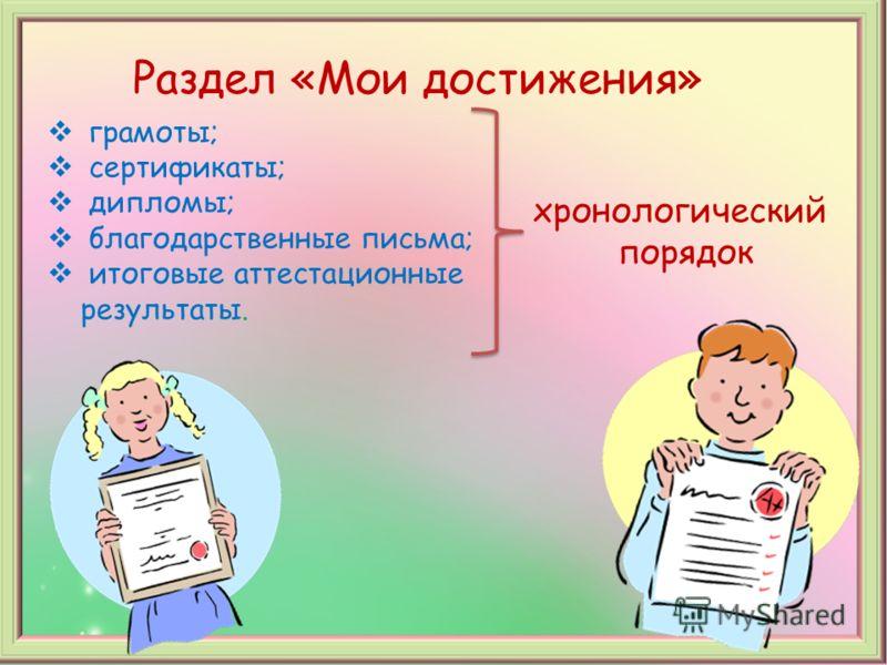Раздел «Мои достижения» грамоты; сертификаты; дипломы; благодарственные письма; итоговые аттестационные результаты. хронологический порядок