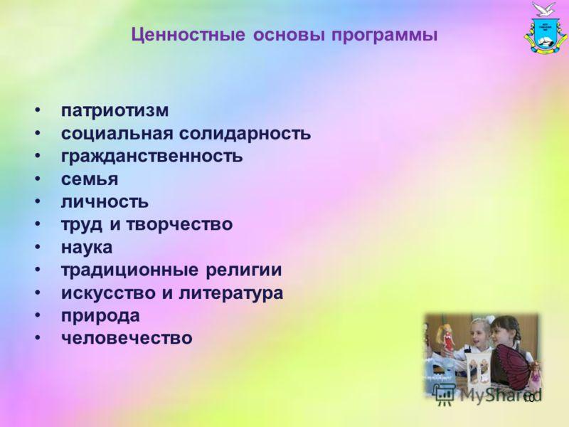 Ценностные основы программы патриотизм социальная солидарность гражданственность семья личность труд и творчество наука традиционные религии искусство и литература природа человечество 10