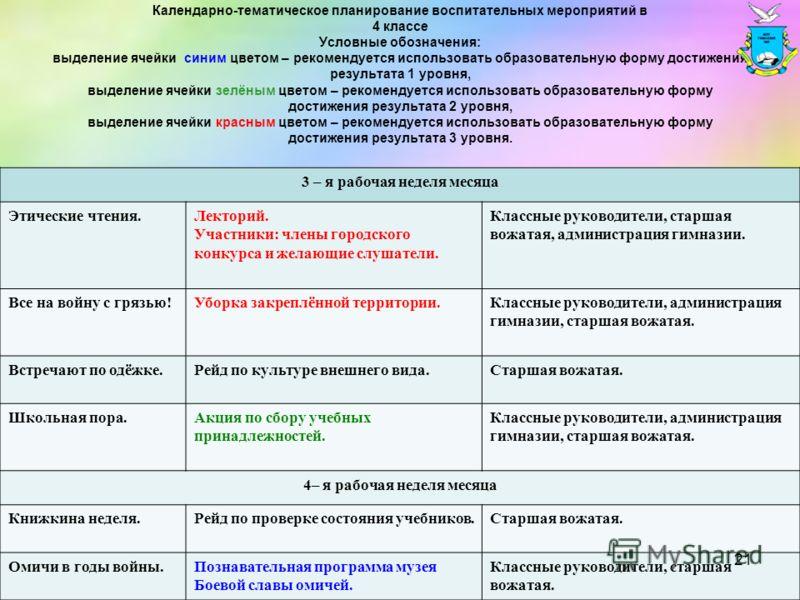 Календарно-тематическое планирование воспитательных мероприятий в 4 классе Условные обозначения: выделение ячейки синим цветом – рекомендуется использовать образовательную форму достижения результата 1 уровня, выделение ячейки зелёным цветом – рекоме