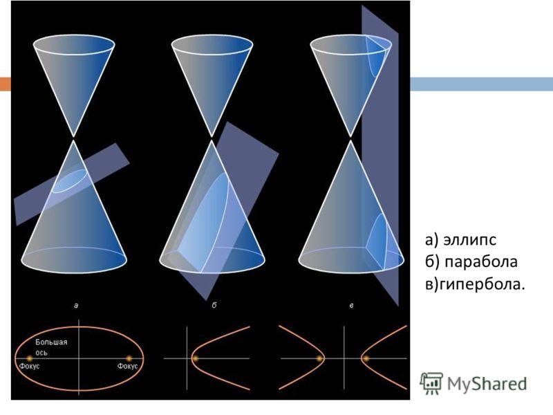 а ) эллипс б ) парабола в ) гипербола.