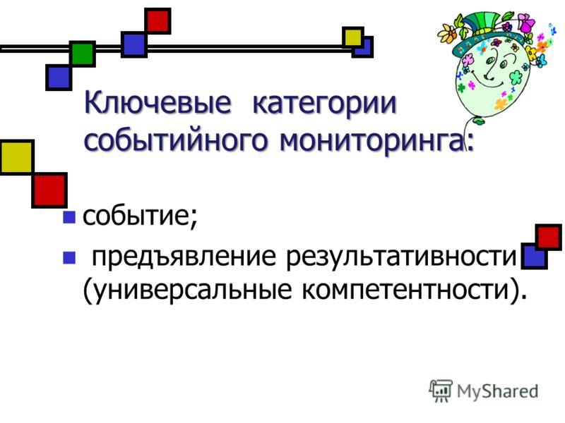 Ключевые категории событийного мониторинга: событие; предъявление результативности (универсальные компетентности).