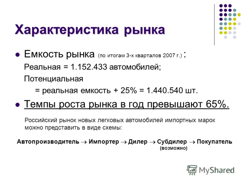 3 Характеристика рынка Емкость рынка (по итогам 3-х кварталов 2007 г.) : Реальная = 1.152.433 автомобилей; Потенциальная = реальная емкость + 25% = 1.440.540 шт. Темпы роста рынка в год превышают 65%. Российский рынок новых легковых автомобилей импор