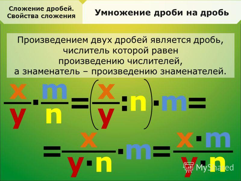 Сложение дробей. Свойства сложения Умножение дроби на дробь Произведением двух дробей является дробь, числитель которой равен произведению числителей, а знаменатель – произведению знаменателей. x y = · m n x y = : mn · x y·ny·n == m · x·mx·m y·ny·n