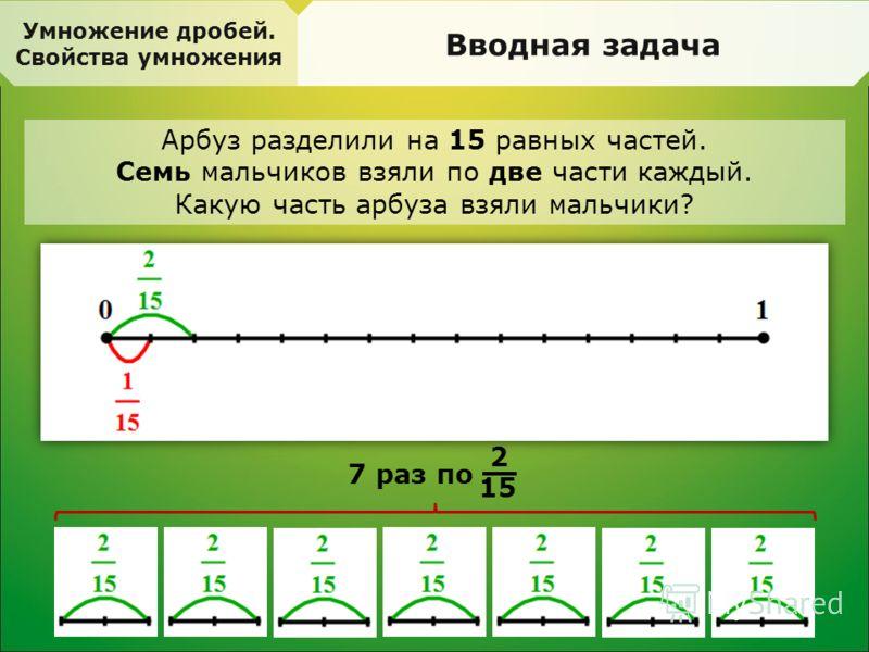 15 Умножение дробей. Свойства умножения Вводная задача Арбуз разделили на 15 равных частей. Семь мальчиков взяли по две части каждый. Какую часть арбуза взяли мальчики? 7 раз по 2