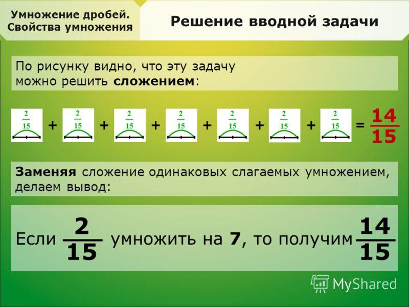 15 Умножение дробей. Свойства умножения Решение вводной задачи По рисунку видно, что эту задачу можно решить сложением: ++++++= 14 Заменяя сложение одинаковых слагаемых умножением, делаем вывод: Если умножить на 7, то получим 2 15 14 15