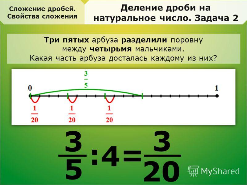 Сложение дробей. Свойства сложения Деление дроби на натуральное число. Задача 2 Три пятых арбуза разделили поровну между четырьмя мальчиками. Какая часть арбуза досталась каждому из них? 3 5 =: 4 3 20