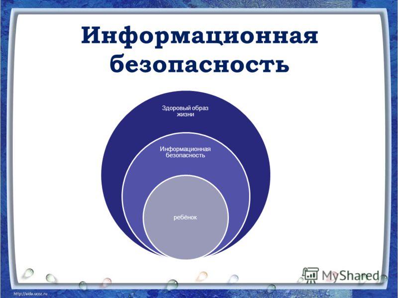 Информационная безопасность Здоровый образ жизни Информационная безопасность ребёнок