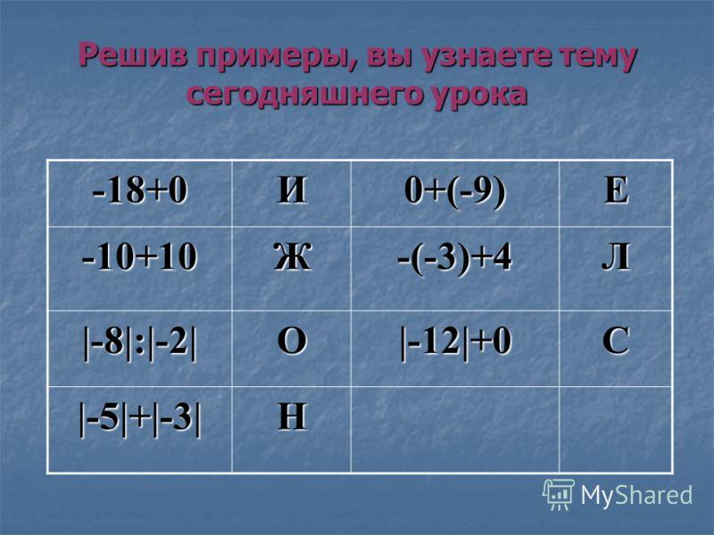 Решив примеры, вы узнаете тему сегодняшнего урока -18+0И0+(-9)Е -10+10Ж-(-3)+4Л |-8|:|-2| О |-12|+0 C |-5|+|-3|Н