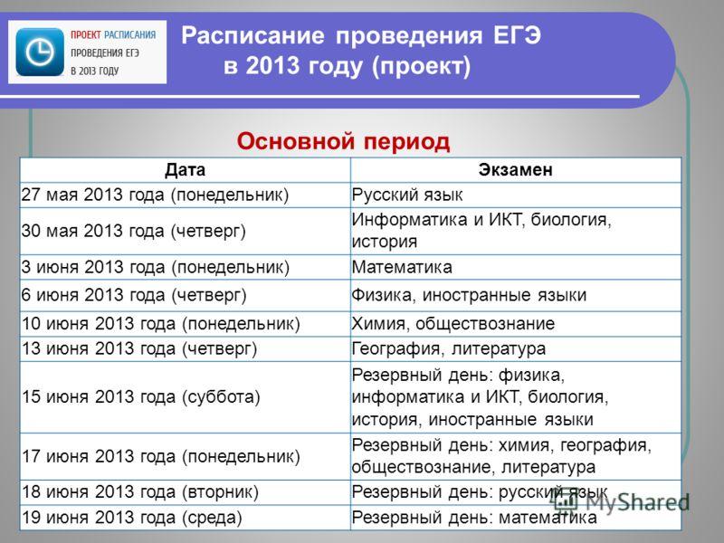 Расписание проведения ЕГЭ в 2013 году (проект) Основной период ДатаЭкзамен 27 мая 2013 года (понедельник)Русский язык 30 мая 2013 года (четверг) Информатика и ИКТ, биология, история 3 июня 2013 года (понедельник)Математика 6 июня 2013 года (четверг)Ф