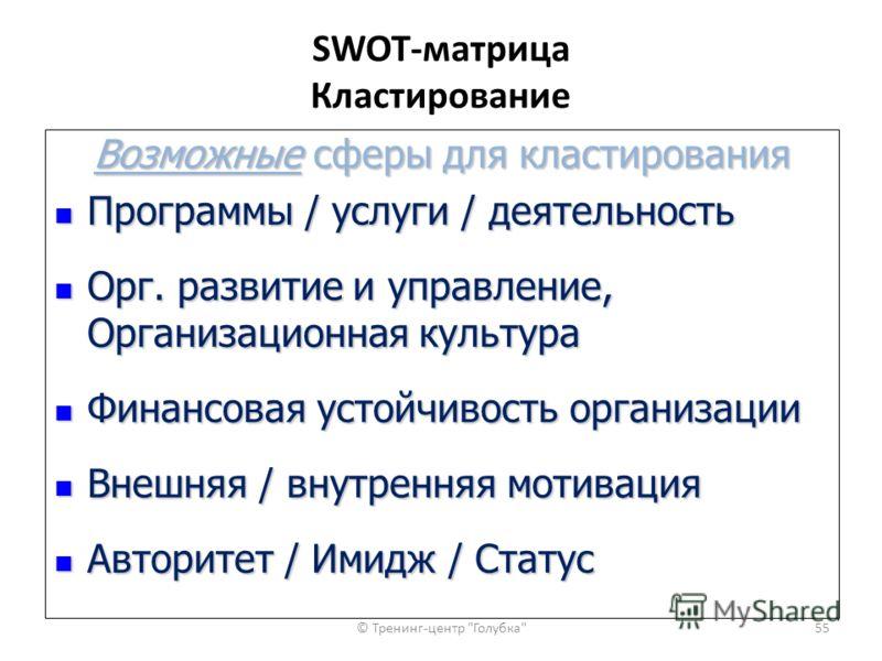© Тренинг-центр