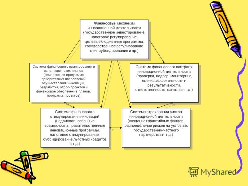 Финансовый механизм инновационной деятельности (государственное инвестирование, налоговое регулирование, целевые бюджетные программы, государственное регулирование цен, субсидирование и др.) Система финансового планирования и исполнения этих планов (
