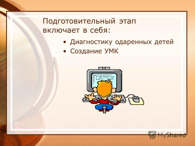 Подготовительный этап включает в себя: Диагностику одаренных детей Cоздание УМК
